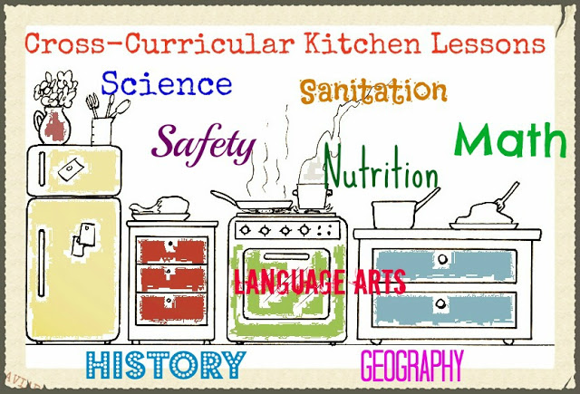 Cross-Curricular Kitchen Lessons