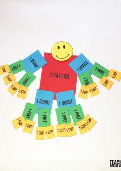 How Many Quarts in a Gallon? Gallon Man