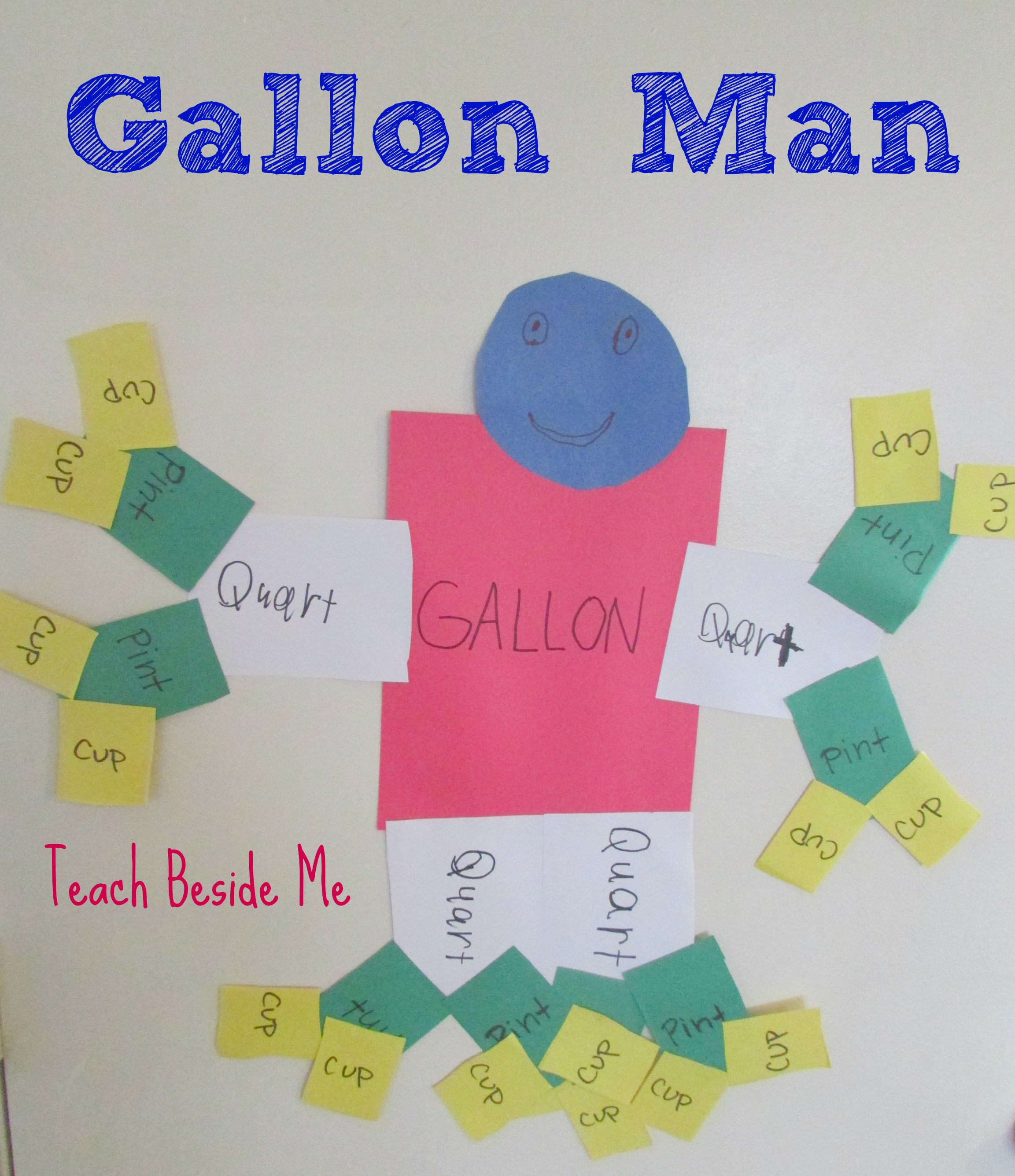 image relating to Gallon Man Printable identified as How Several Quarts inside a Gallon? Gallon Person Practice Beside Me