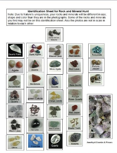 Identify Rocks With Kids Teach Beside Me