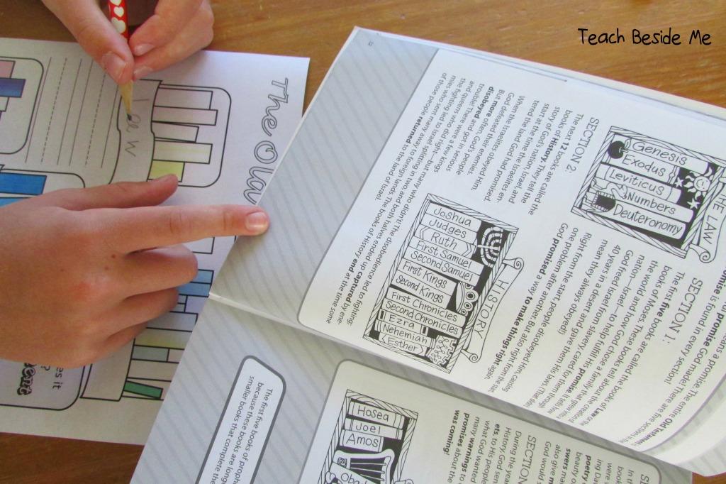 Bible Notebooking