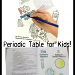 Learning the Periodic Table