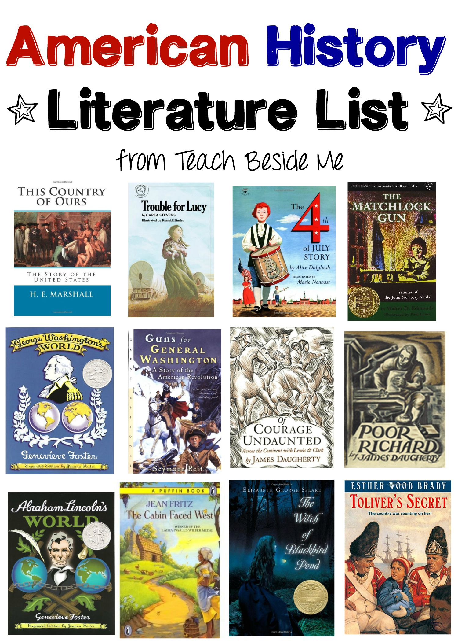 Homeschool Curriculum Choices 2015