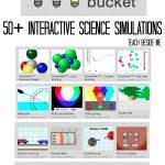 SimBucket- Science Simulations