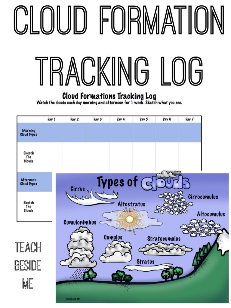 cloud formations with printable chart teach beside me