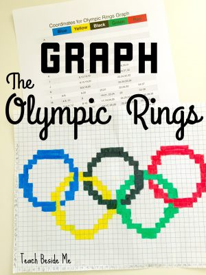 Olympic Ring Graph
