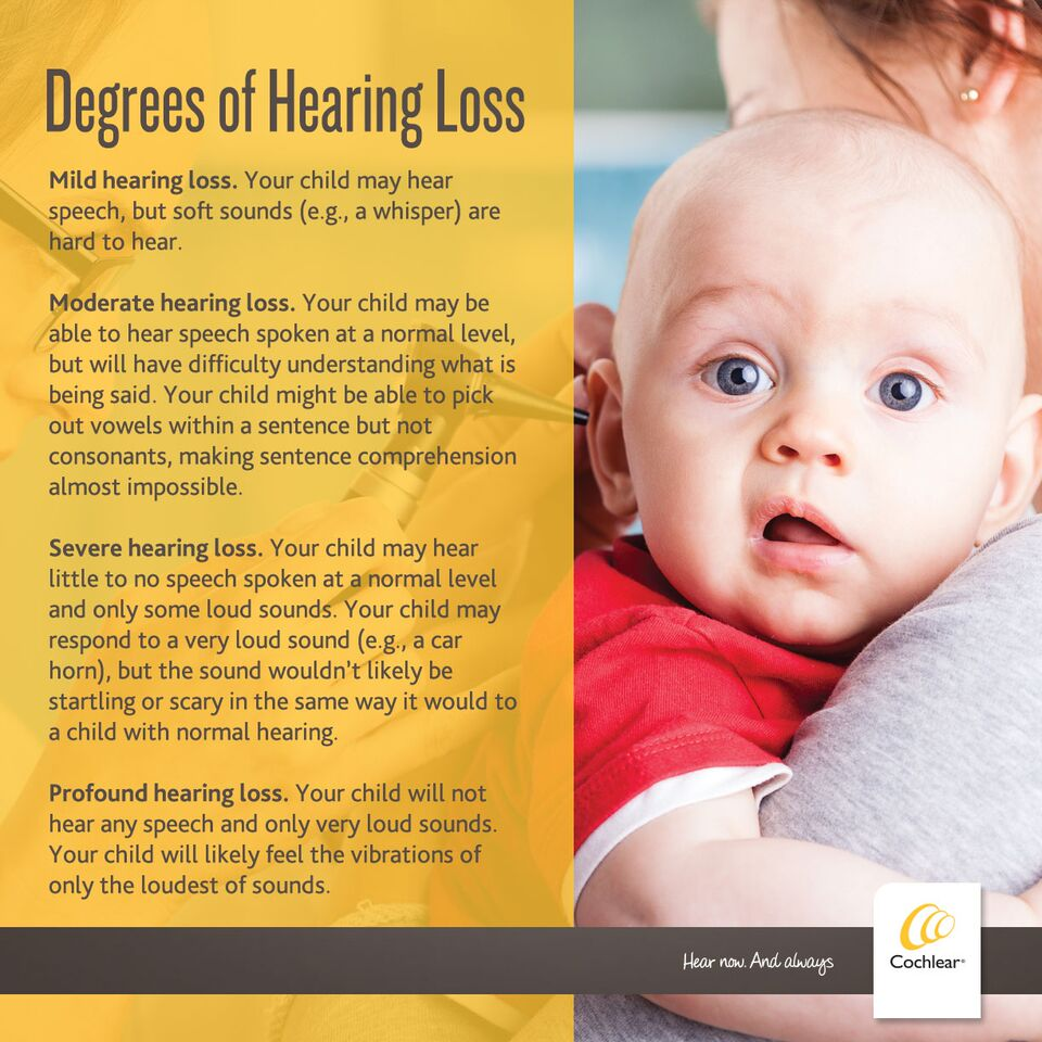 hearing and cochlear implants
