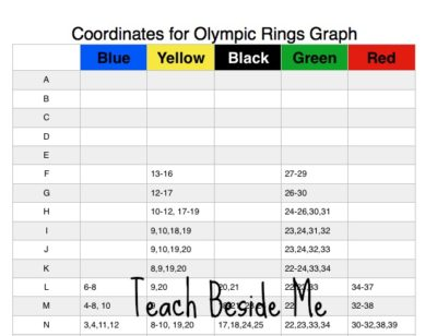 graph the olympic rings printable coordinates