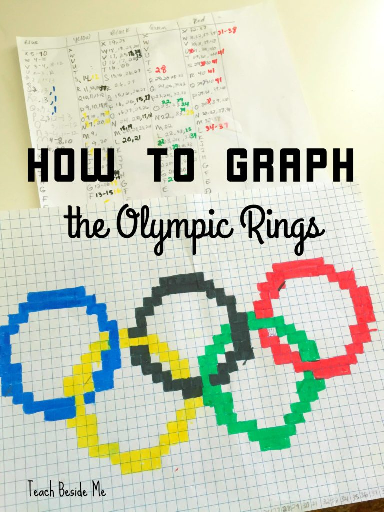 how to graph the olympic rings