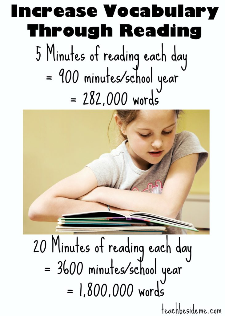 Increase Vocabulary Through Reading to kids