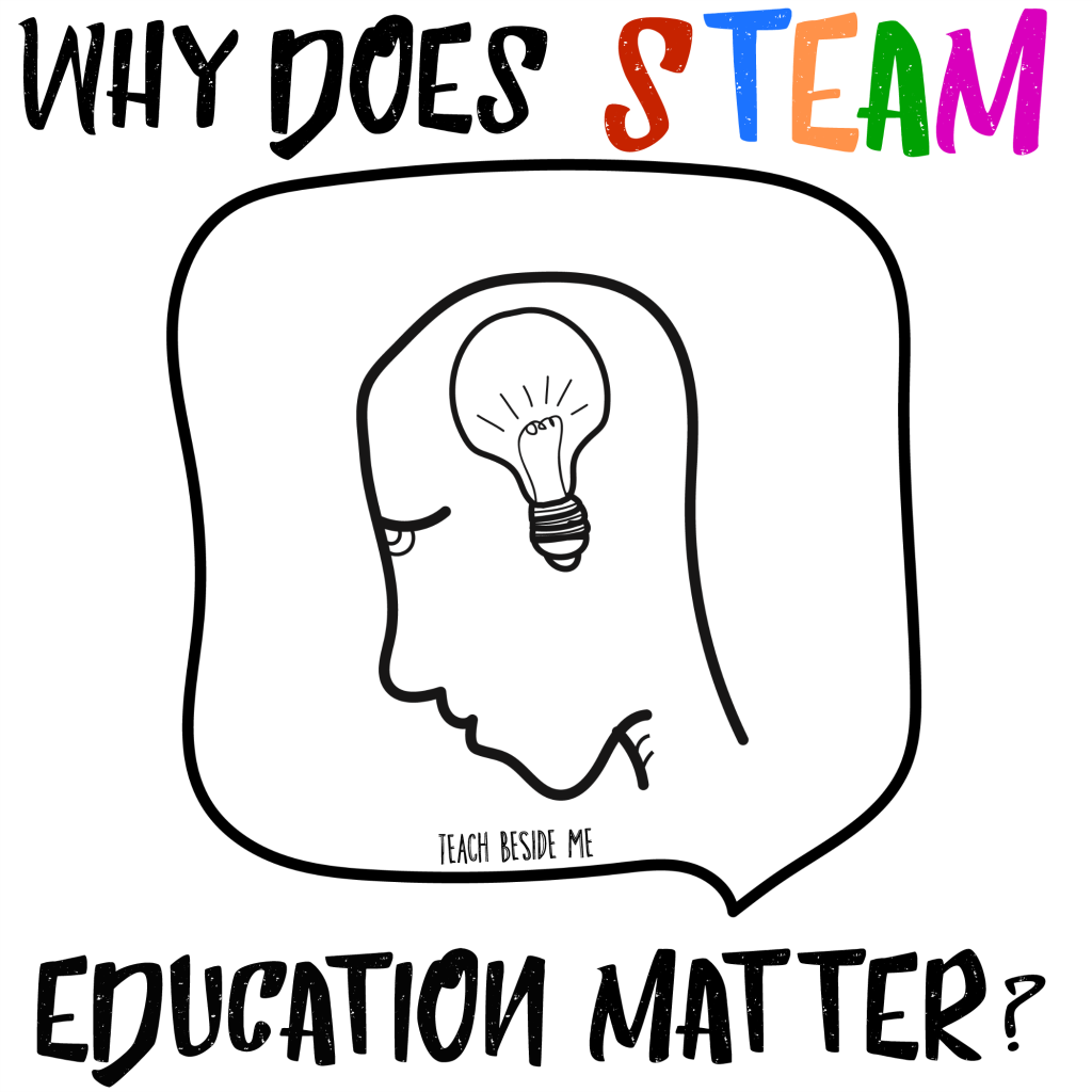 why-does-steam-education-matter
