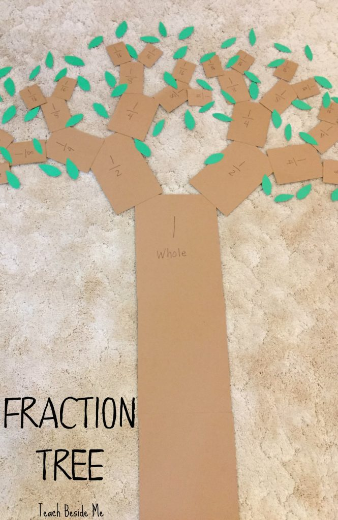 30 of the best hands on ways to teach fractions. Black Bedroom Furniture Sets. Home Design Ideas