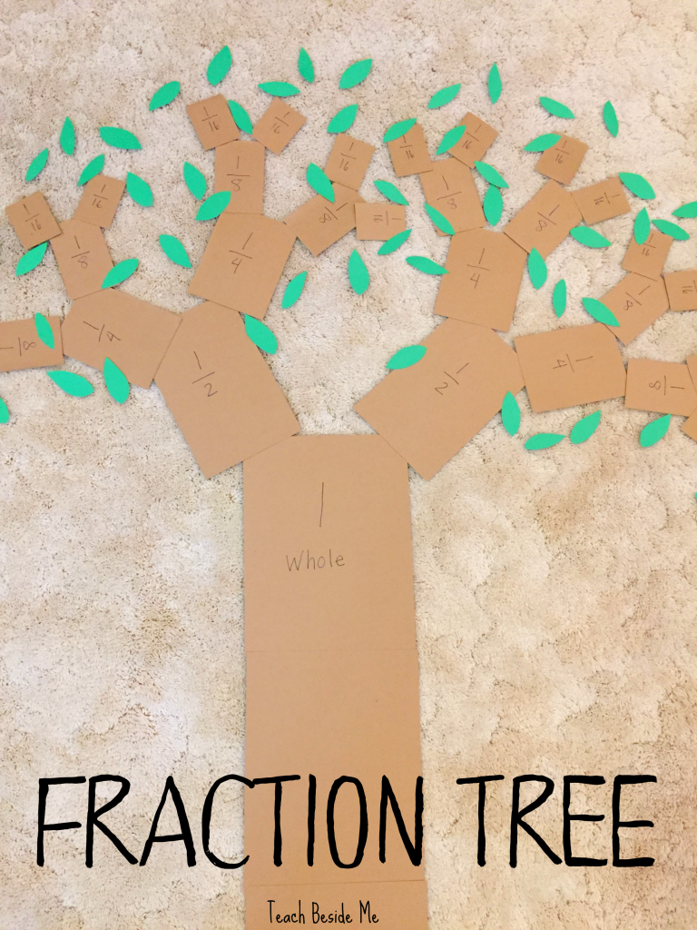 Fraction Math Trees- Fun Math Activity to Teach Fractions