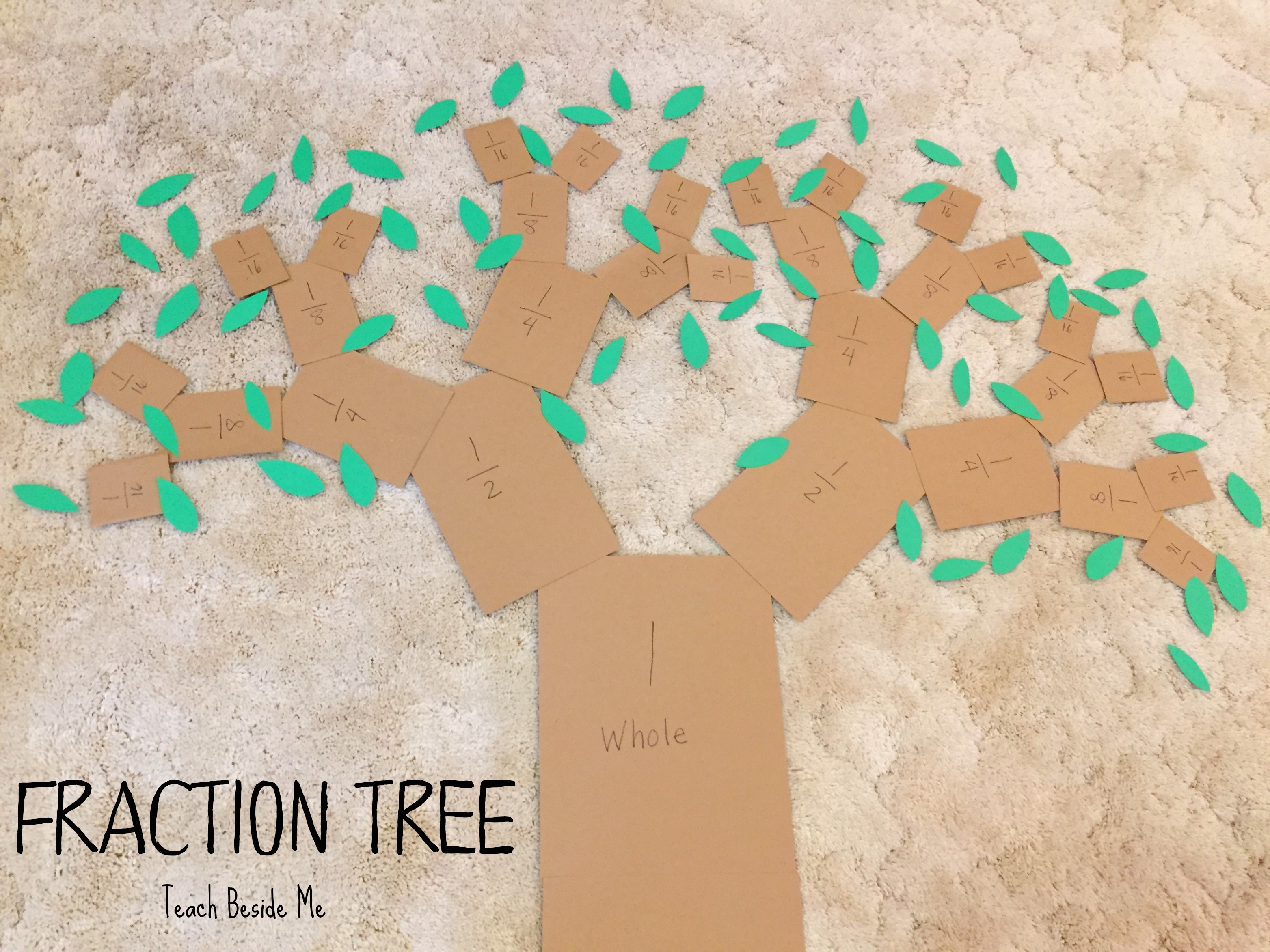 Hands-On Math: Fraction Math Trees