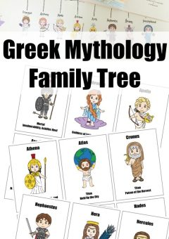 Greek Mythology Family Tree