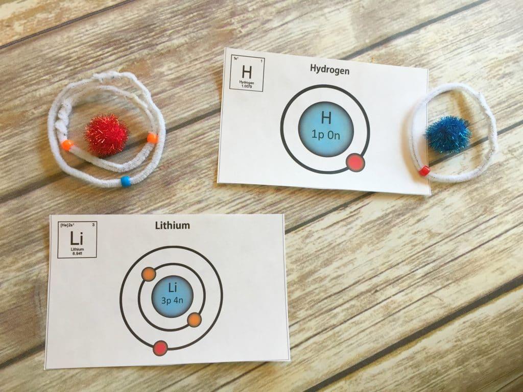 hands-on chemistry- bohr atomic models