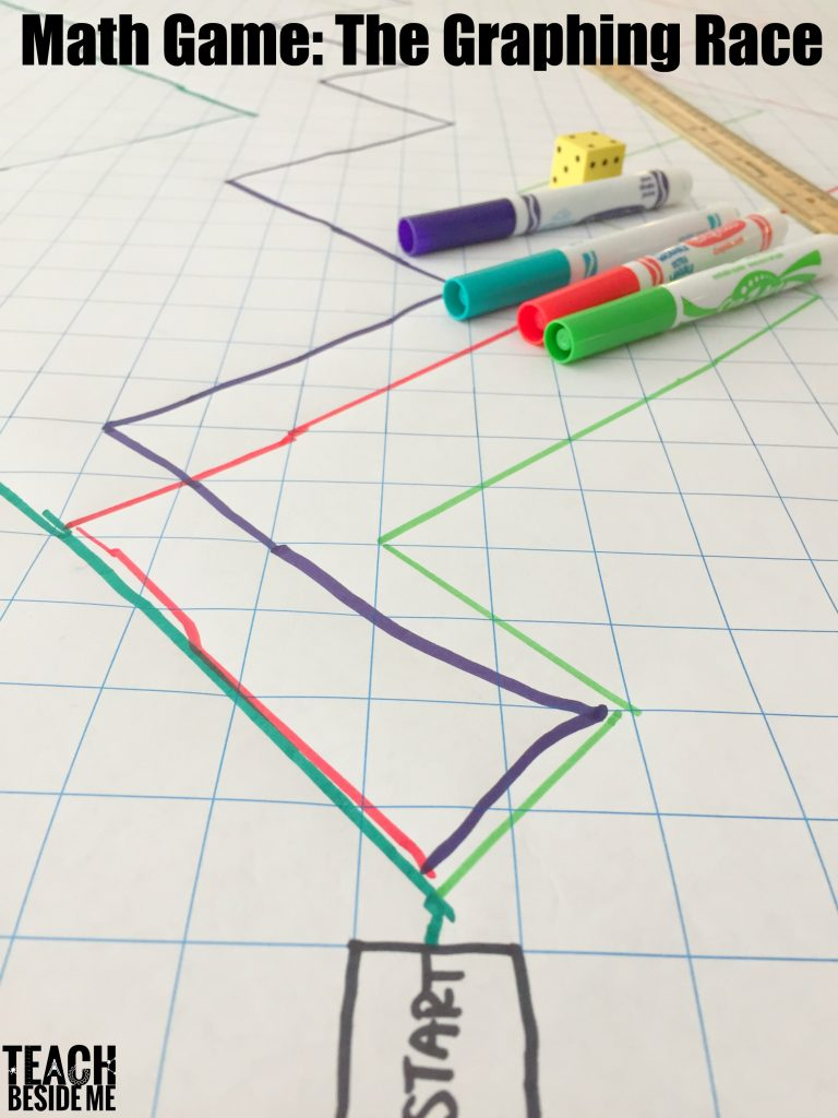Math Game- the graphing race