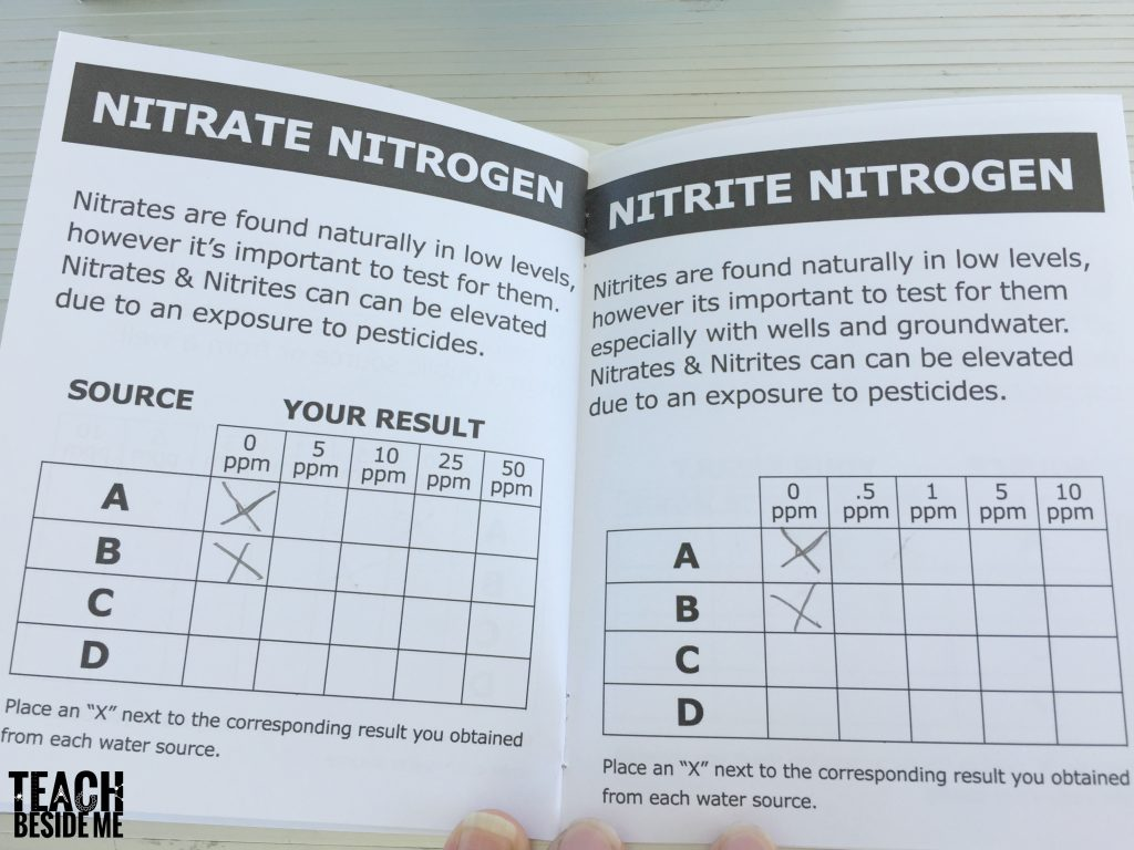 water testing- nitrates