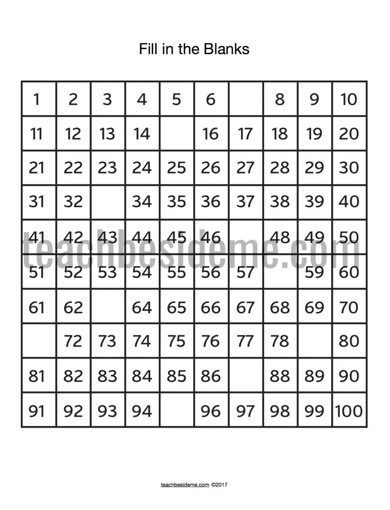 It is an image of Printable Blank Hundreds Chart in math